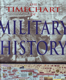 The Timechart of Military History